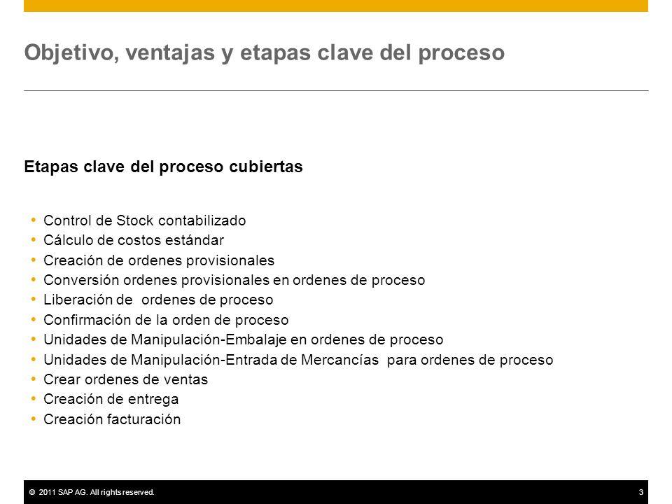 ©2011 SAP AG. All rights reserved.3 Objetivo, ventajas y etapas clave del proceso Etapas clave del proceso cubiertas Control de Stock contabilizado Cá