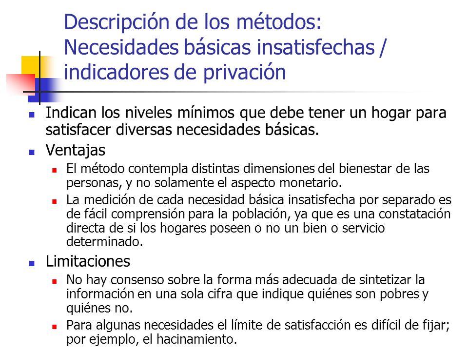 Descripción de los métodos: Necesidades básicas insatisfechas / indicadores de privación Indican los niveles mínimos que debe tener un hogar para sati