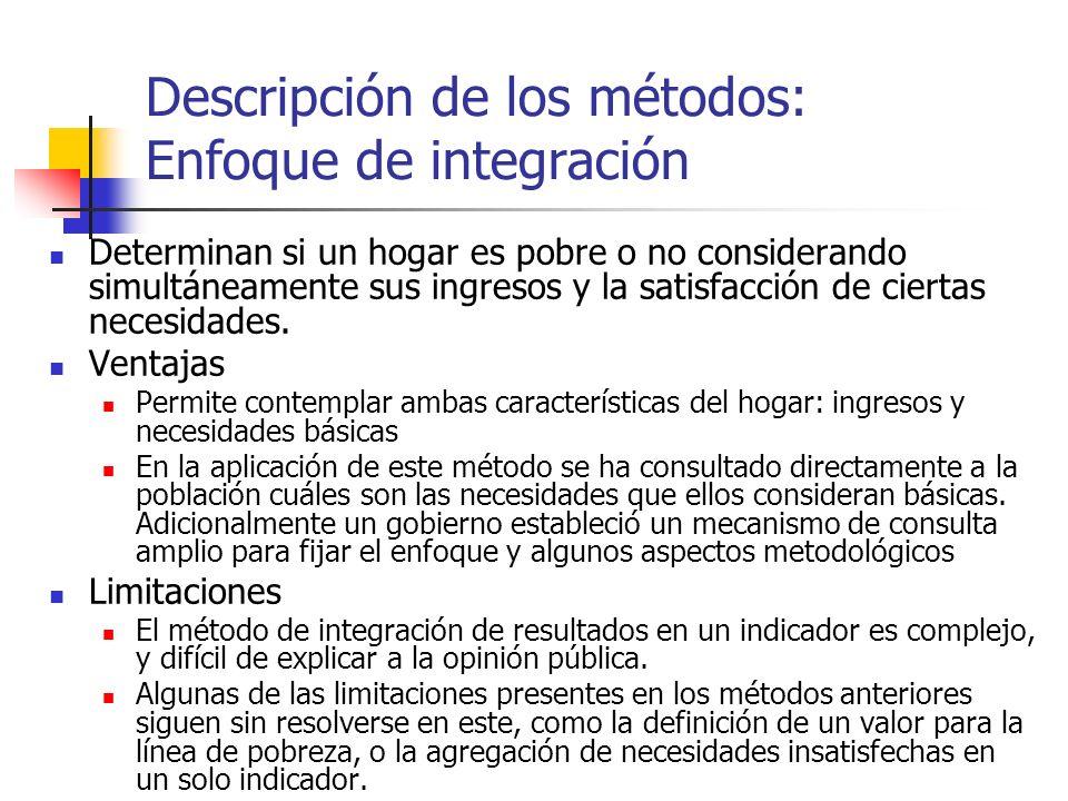 Descripción de los métodos: Enfoque de integración Determinan si un hogar es pobre o no considerando simultáneamente sus ingresos y la satisfacción de