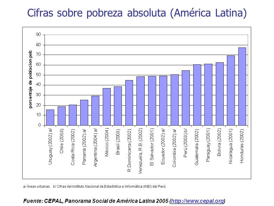 Cifras sobre pobreza absoluta (América Latina) a/ Áreas urbanas. b/ Cifras del Instituto Nacional de Estadística e Informática (INEI) del Perú. Fuente