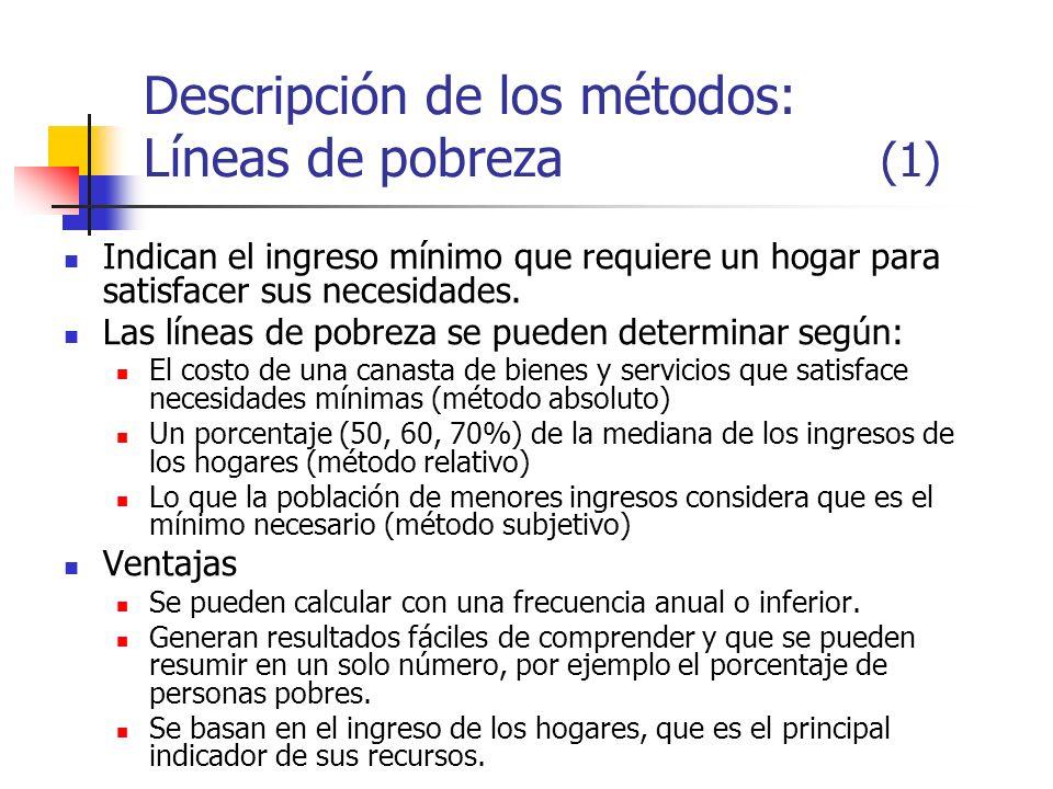 Descripción de los métodos: Líneas de pobreza (1) Indican el ingreso mínimo que requiere un hogar para satisfacer sus necesidades. Las líneas de pobre
