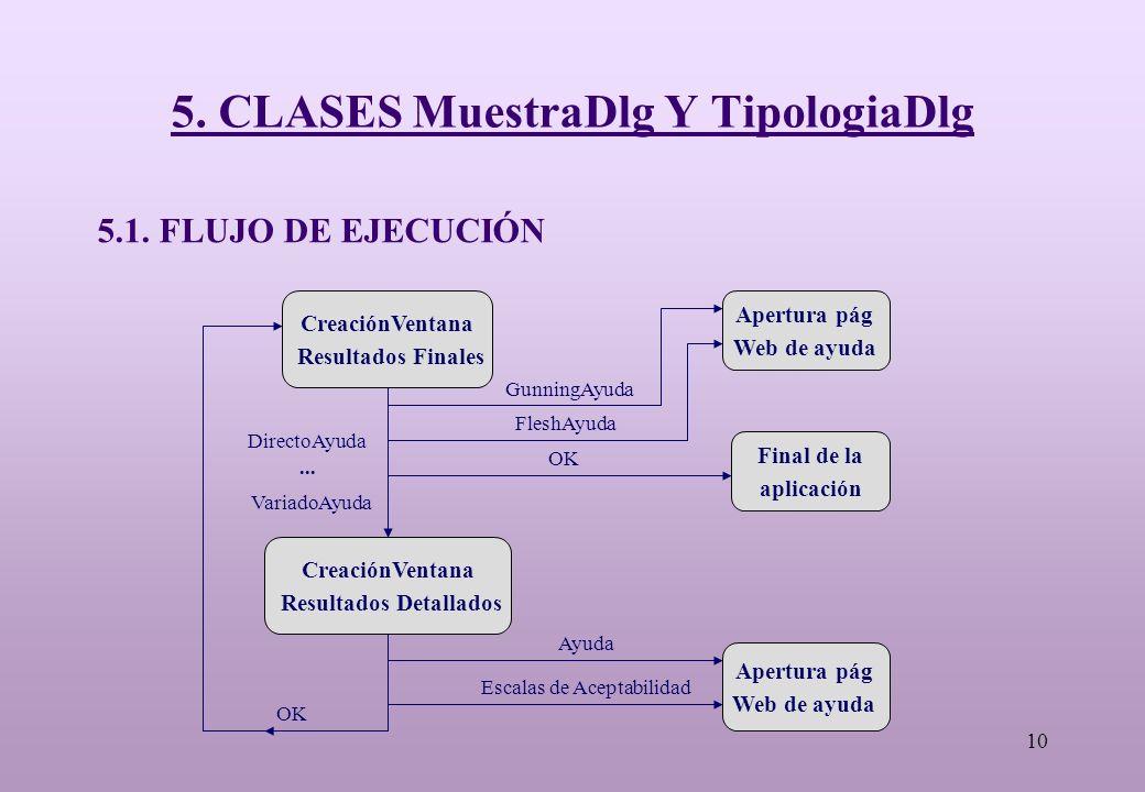 10 5. CLASES MuestraDlg Y TipologiaDlg 5.1.