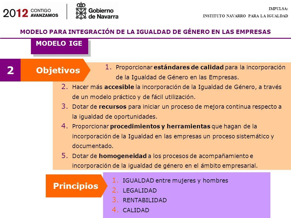 MODELO PARA INTEGRACIÓN DE LA IGUALDAD DE GÉNERO EN LAS EMPRESAS IMPULSA: INSTITUTO NAVARRO PARA LA IGUALDAD 1. Proporcionar estándares de calidad par