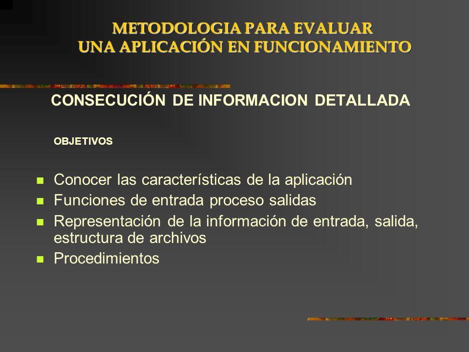 CONSECUCIÓN DE INFORMACION DETALLADA OBJETIVOS Conocer las características de la aplicación Funciones de entrada proceso salidas Representación de la