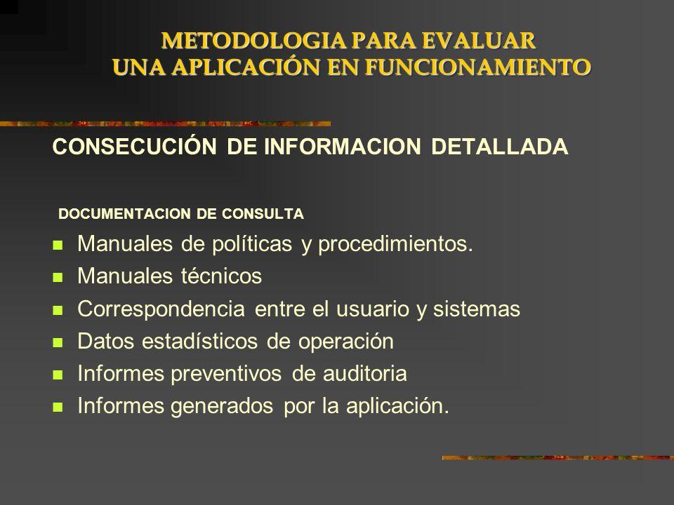 CONSECUCIÓN DE INFORMACION DETALLADA DOCUMENTACION DE CONSULTA Manuales de políticas y procedimientos. Manuales técnicos Correspondencia entre el usua