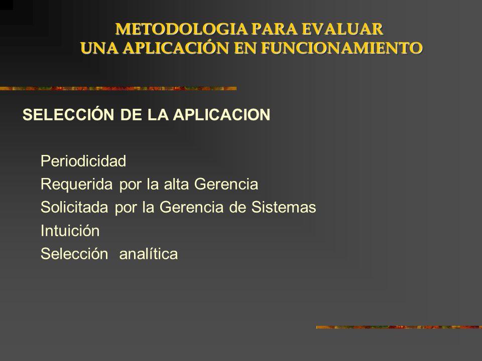 SELECCIÓN DE LA APLICACION Periodicidad Requerida por la alta Gerencia Solicitada por la Gerencia de Sistemas Intuición Selección analítica METODOLOGI