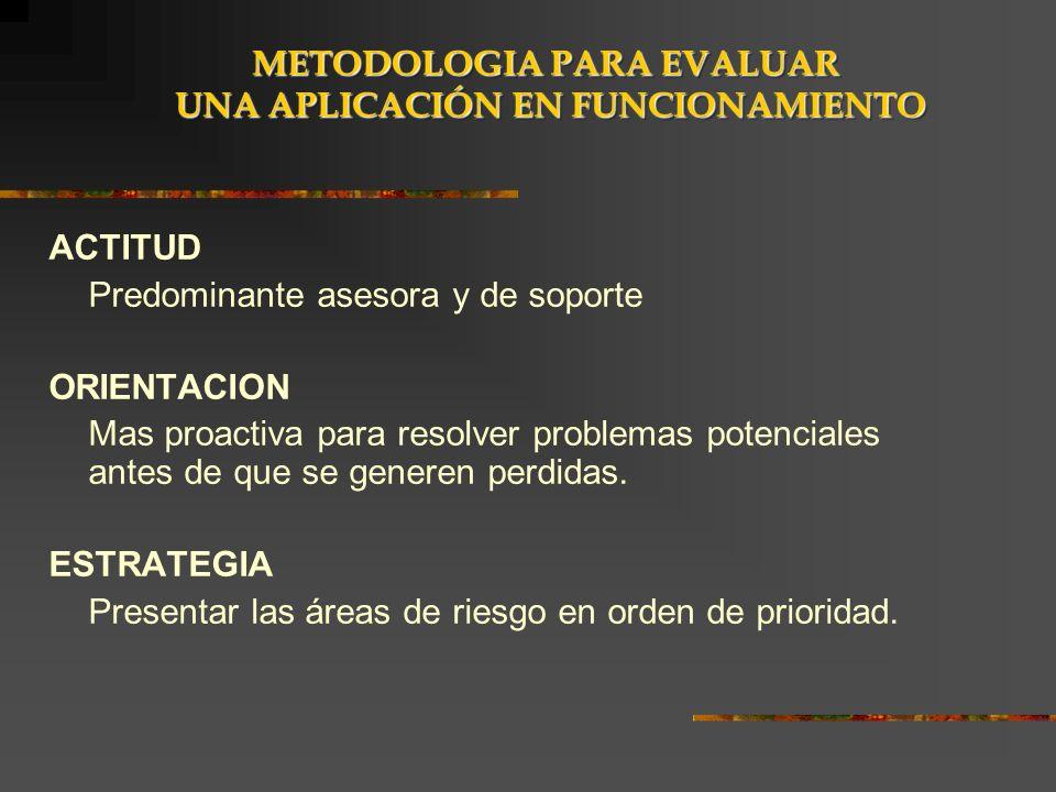 ACTITUD Predominante asesora y de soporte ORIENTACION Mas proactiva para resolver problemas potenciales antes de que se generen perdidas. ESTRATEGIA P