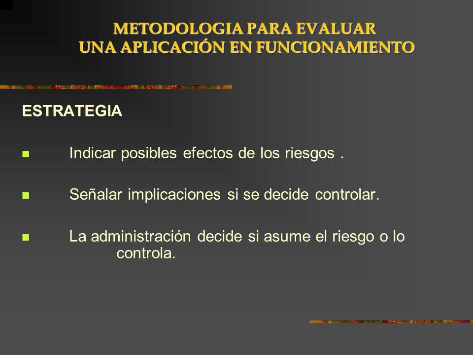 IDENTIFICACIÓN DE CONTROLES EXISTENTES Se identifican los controles existentes en la aplicación para cada uno de los riesgos seleccionados.