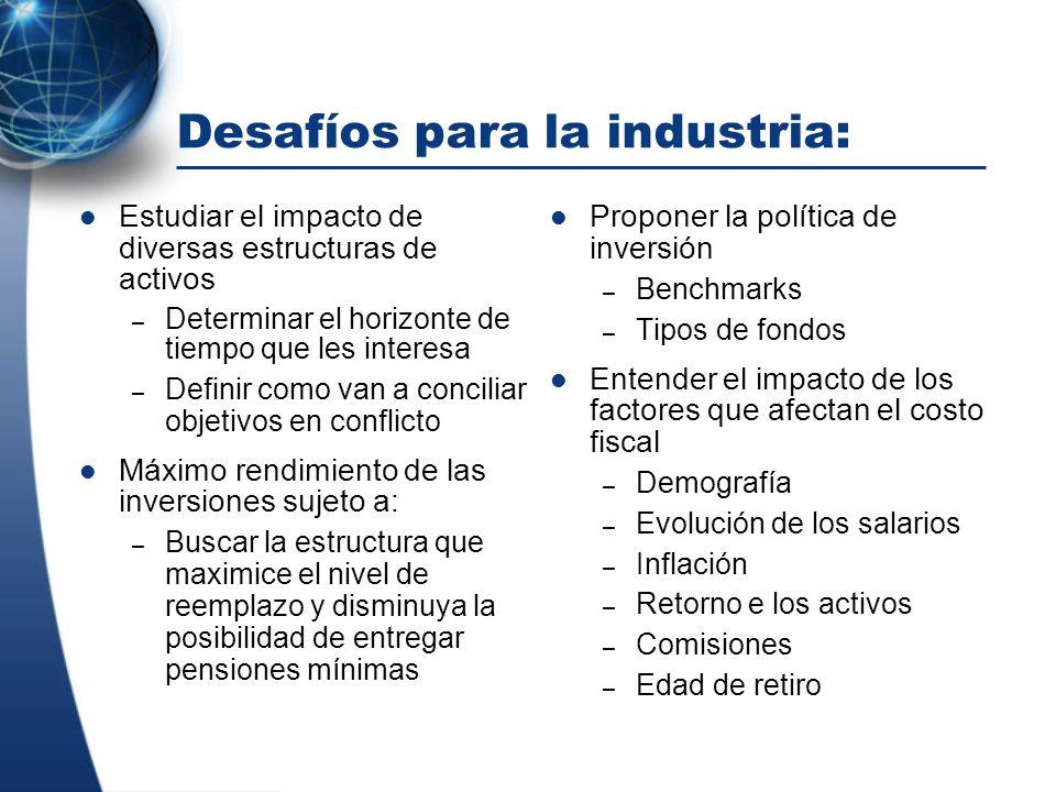Desafíos para la industria: Estudiar el impacto de diversas estructuras de activos – Determinar el horizonte de tiempo que les interesa – Definir como