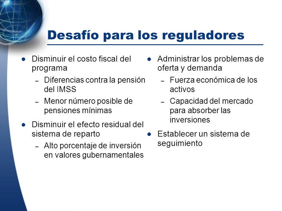 Desafío para los reguladores Disminuir el costo fiscal del programa – Diferencias contra la pensión del IMSS – Menor número posible de pensiones mínim