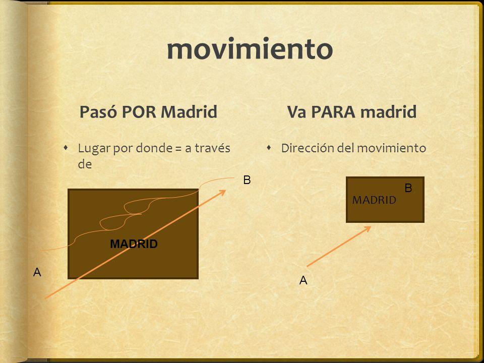 movimiento Pasó POR Madrid Lugar por donde = a través de Va PARA madrid Dirección del movimiento MADRID A A B B