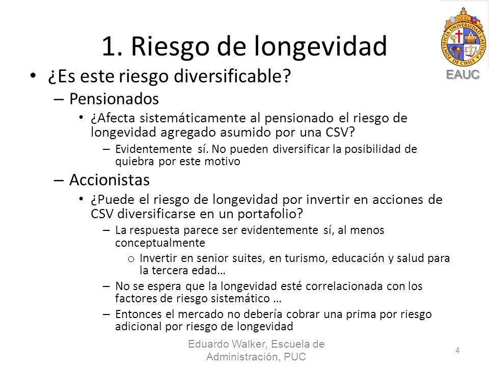 EAUC 1. Riesgo de longevidad ¿Es este riesgo diversificable.