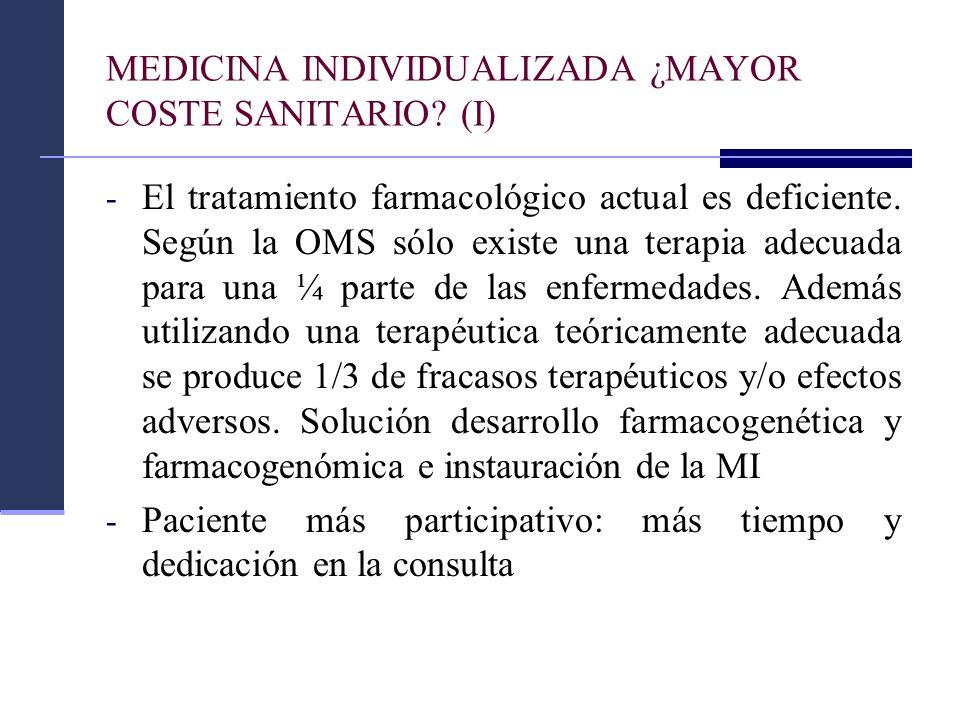 MEDICINA INDIVIDUALIZADA ¿MAYOR COSTE SANITARIO? (I) - El tratamiento farmacológico actual es deficiente. Según la OMS sólo existe una terapia adecuad