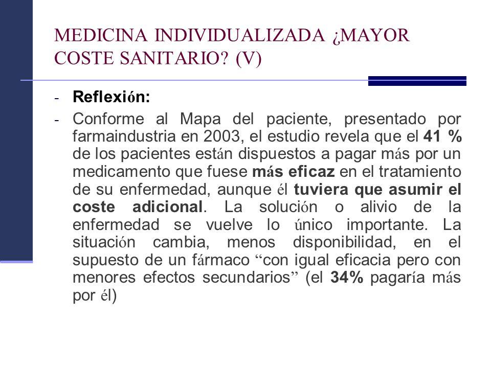 MEDICINA INDIVIDUALIZADA ¿MAYOR COSTE SANITARIO? (V) - Reflexi ó n: - Conforme al Mapa del paciente, presentado por farmaindustria en 2003, el estudio