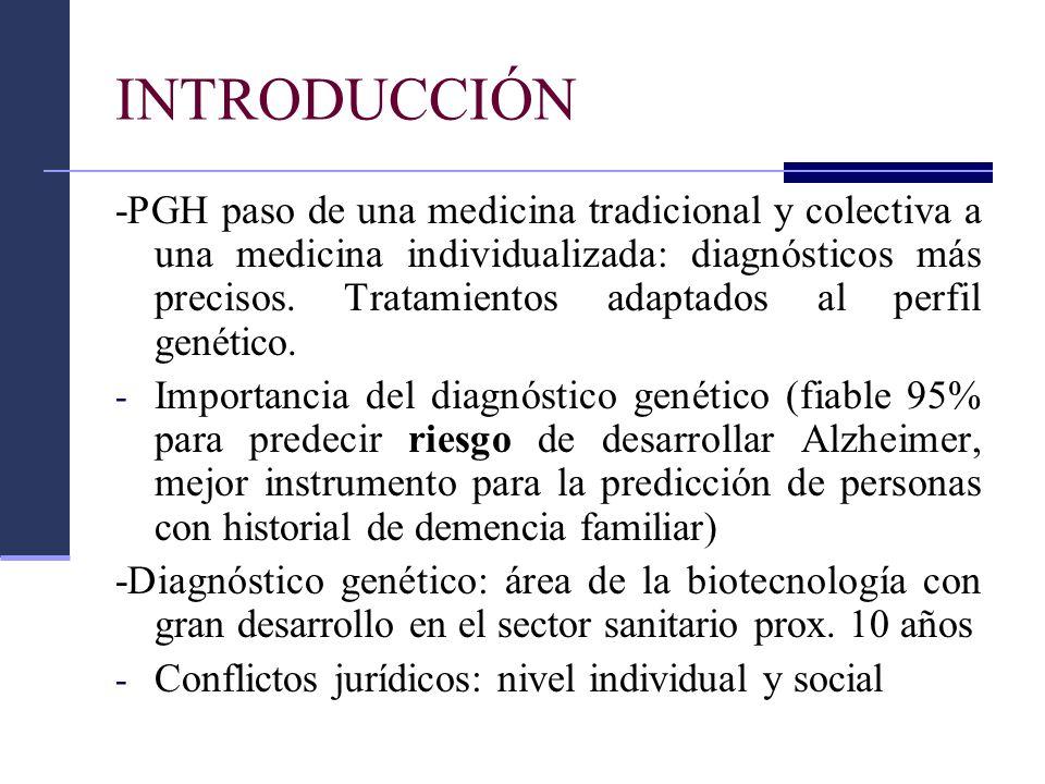 INTRODUCCIÓN -PGH paso de una medicina tradicional y colectiva a una medicina individualizada: diagnósticos más precisos. Tratamientos adaptados al pe