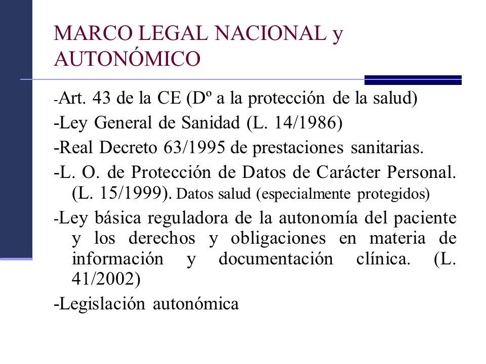 MARCO LEGAL NACIONAL y AUTONÓMICO - Art. 43 de la CE (Dº a la protección de la salud) -Ley General de Sanidad (L. 14/1986) -Real Decreto 63/1995 de pr