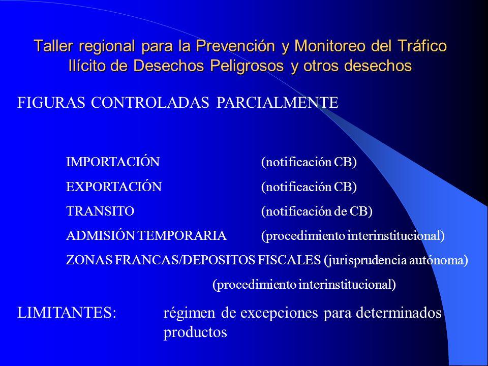 Taller regional para la Prevención y Monitoreo del Tráfico Ilícito de Desechos Peligrosos y otros desechos FIGURAS CONTROLADAS PARCIALMENTE IMPORTACIÓN(notificación CB) EXPORTACIÓN(notificación CB) TRANSITO(notificación de CB) ADMISIÓN TEMPORARIA(procedimiento interinstitucional) ZONAS FRANCAS/DEPOSITOS FISCALES (jurisprudencia autónoma) (procedimiento interinstitucional) LIMITANTES: régimen de excepciones para determinados productos