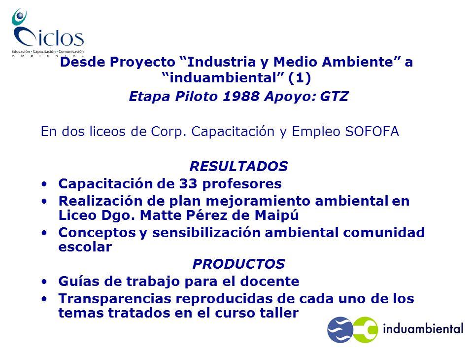 Desde Proyecto Industria y Medio Ambiente a induambiental (1) Etapa Piloto 1988 Apoyo: GTZ En dos liceos de Corp.