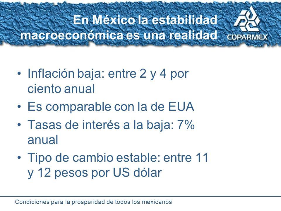 Condiciones para la prosperidad de todos los mexicanos Políticas para estabilizar a la macroeconomía Disciplina fiscal Control del circulante