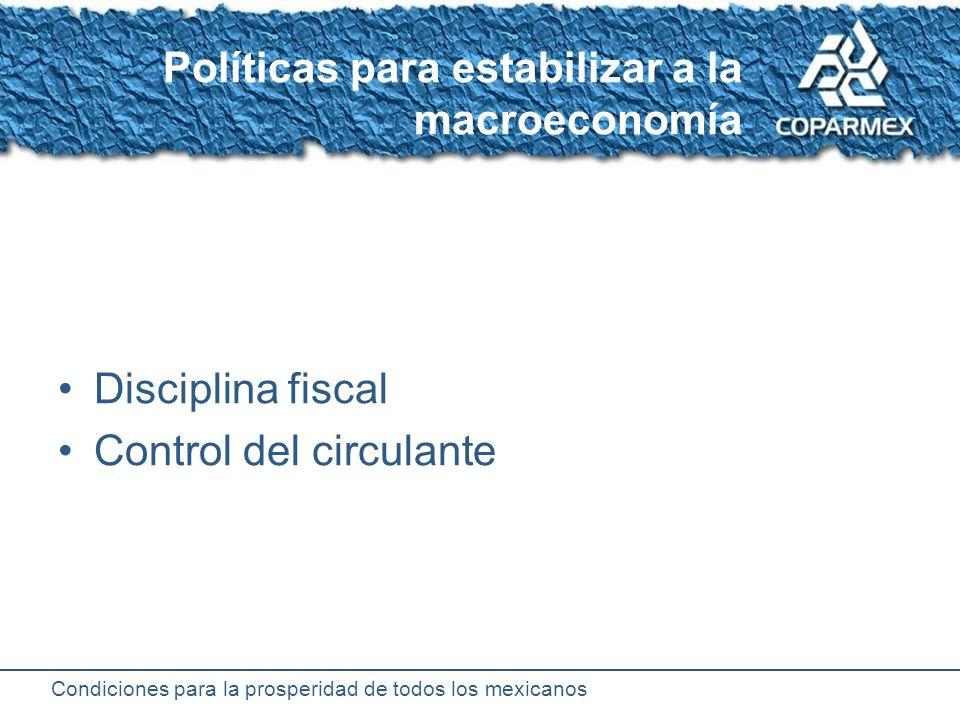 Condiciones para la prosperidad de todos los mexicanos Balance presupuestario