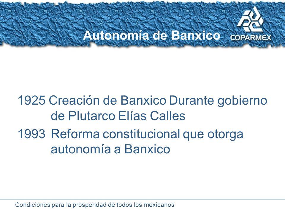 Condiciones para la prosperidad de todos los mexicanos Variaciones en la base monetaria Crece en la medida que lo requieren las transacciones económicas PIB