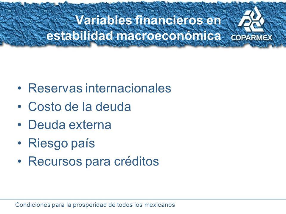 Condiciones para la prosperidad de todos los mexicanos Reservas internacionales JLP crack Error de diciembre