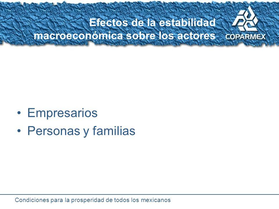 Condiciones para la prosperidad de todos los mexicanos Cambios de actitudes en las empresas Menos interés en tesorería Más interés en producción / productividad Presión para innovar y competir Contrataciones