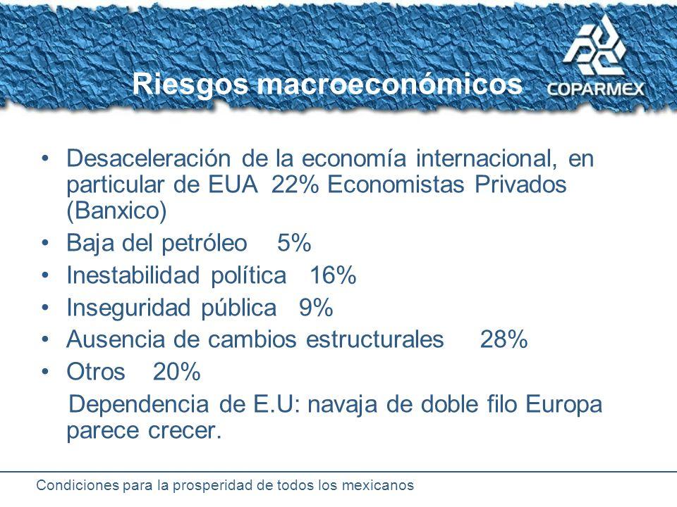 Condiciones para la prosperidad de todos los mexicanos Estabilidad macroeconómica Estabilidad macroeconómica es: –Ausencia o baja inflación –Paridad estable –Tipos de interés bajos –Valor de la moneda constante Es condición para el crecimiento sostenible