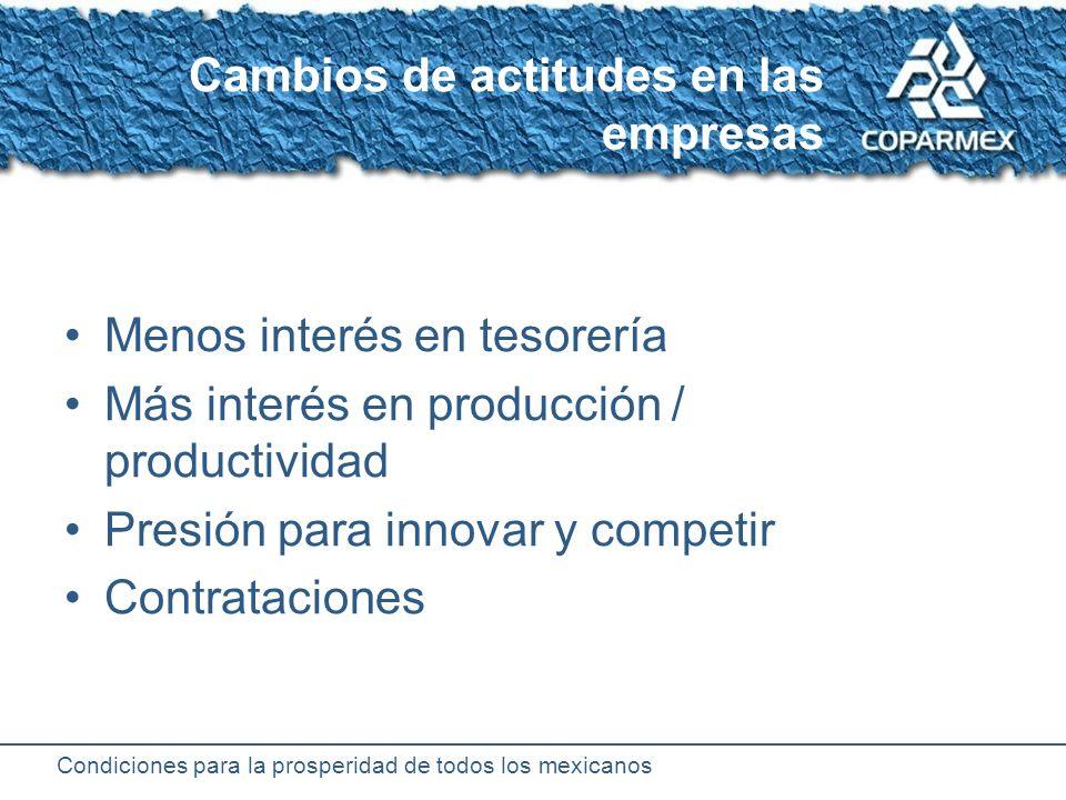 Condiciones para la prosperidad de todos los mexicanos Cambios de actitudes en las personas Menos interés en rentabilidad de instrumentos de ahorro Más interés en trabajo Presión para capacitarse