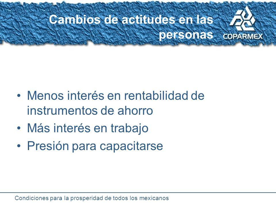 Condiciones para la prosperidad de todos los mexicanos Fuente: IMSS Trabajadores registrados en el IMSS Fuente: IMSS ¿Nueva tendencia.