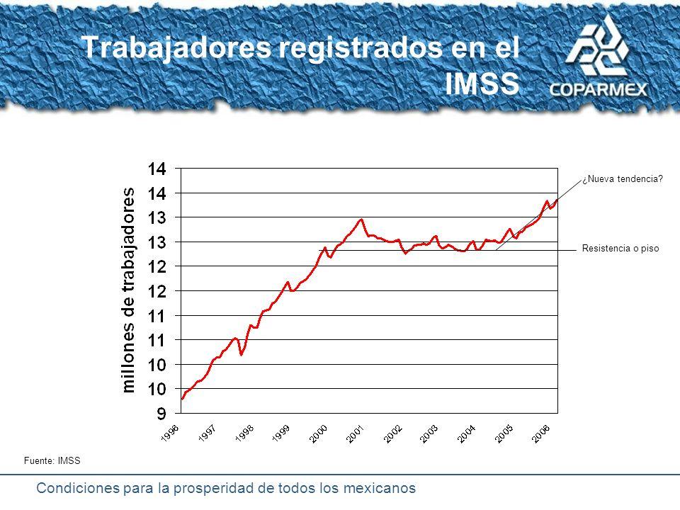 Condiciones para la prosperidad de todos los mexicanos Actividad económica en estabilidad Inversiones Extranjeras Comercio exterior