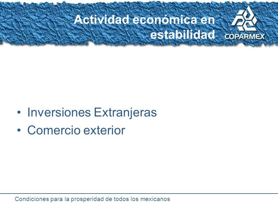 Condiciones para la prosperidad de todos los mexicanos Inversión Extranjera Directa Fuente: INEGI, BANXICO