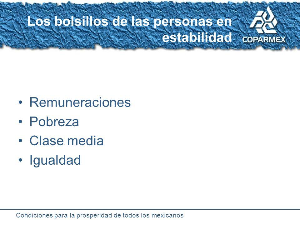 Condiciones para la prosperidad de todos los mexicanos Remuneraciones en empresas registradas en el IMSS