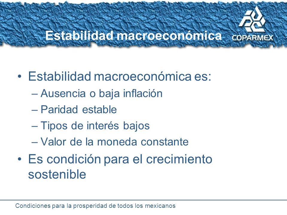 Condiciones para la prosperidad de todos los mexicanos Causalidad de la inflación Déficit fiscal Devaluación Déficit en cuenta corriente Demanda de importaciones Encarecimiento de importaciones Inflación Desaceleración del crecimiento Elevación de las tasas de interés + Demanda de productos internos - Creación de moneda y crédito