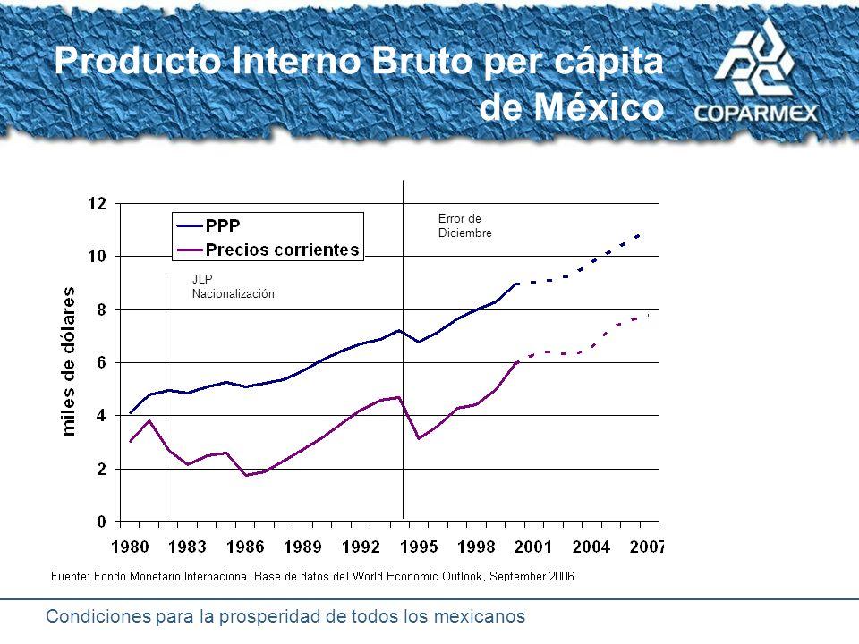 Condiciones para la prosperidad de todos los mexicanos Pobreza en México 1950 - 2002