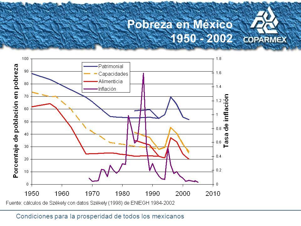 Condiciones para la prosperidad de todos los mexicanos La clase media en México 1950 - 2002 Cáluclos del autor con base en Székely (1998), ENIGH 1984-2002