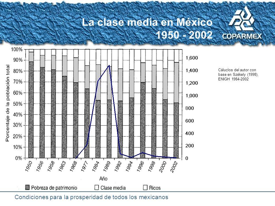 Condiciones para la prosperidad de todos los mexicanos Fuente: Encuesta Nacional de Ingresos y Gastos de los hogares, INEGI varios años La inequidad del ingreso en estabilidad macroeconómica