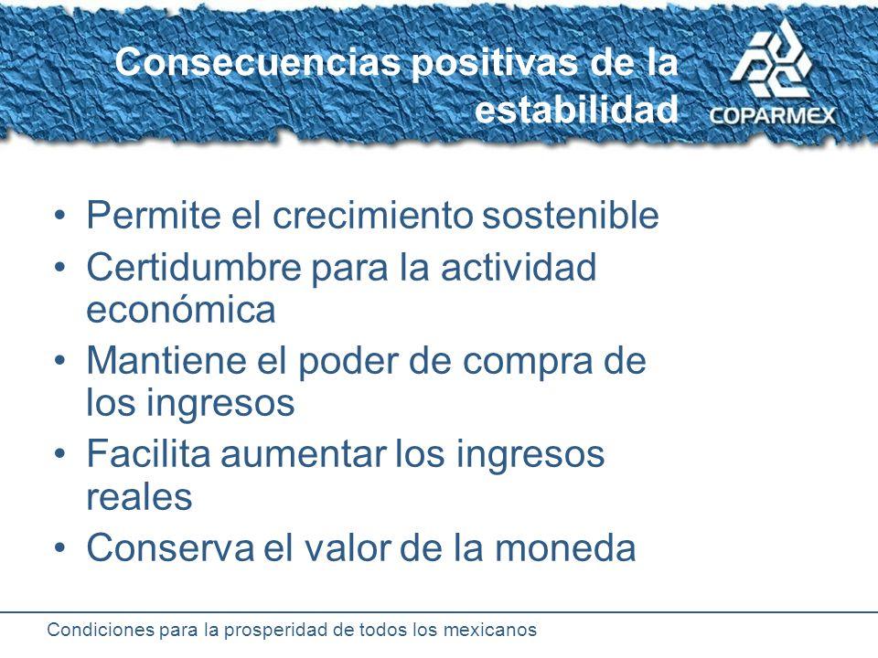 Condiciones para la prosperidad de todos los mexicanos Conclusiones La estabilidad es de sentido común económico La estabilidad requiere medidas complementarias para que haya crecimiento