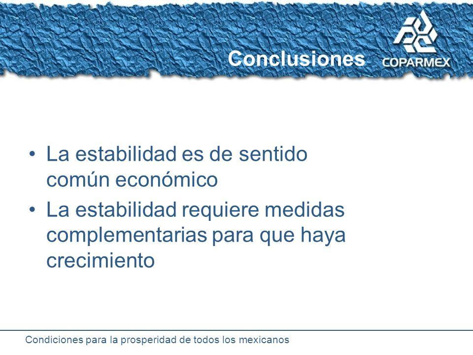 Condiciones para la prosperidad de todos los mexicanos Agradecimientos Benito Solís Omar Huesca