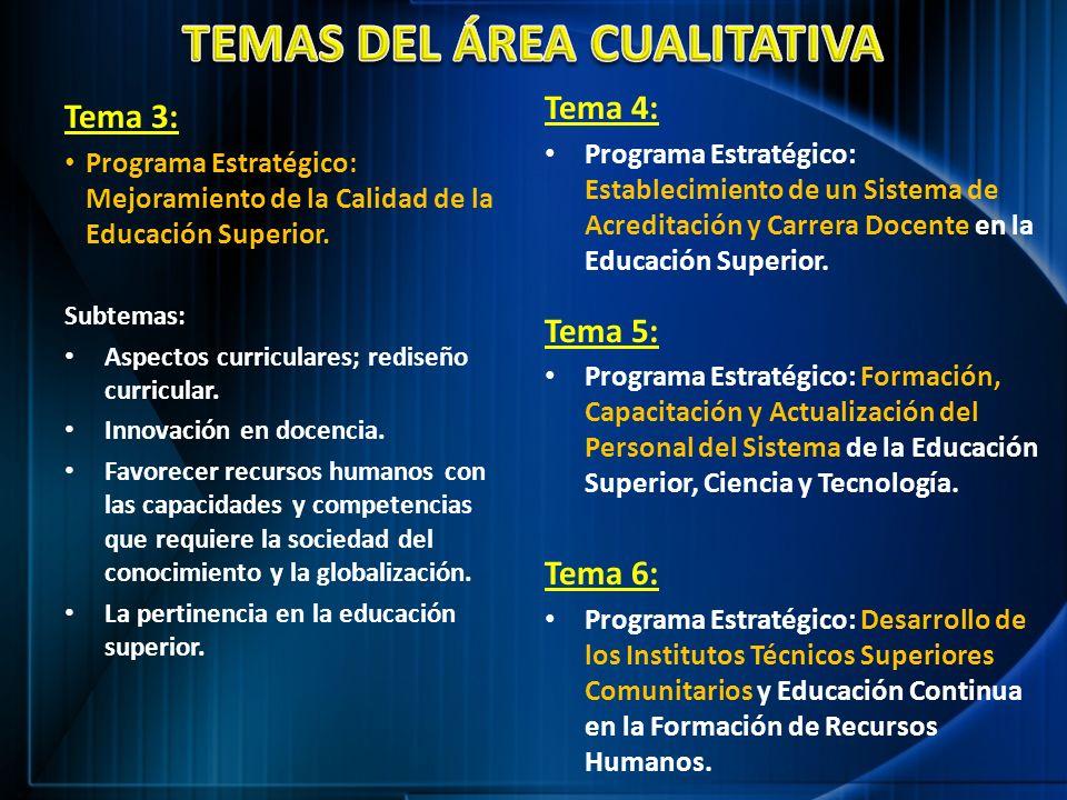 Tema 3: Programa Estratégico: Mejoramiento de la Calidad de la Educación Superior. Subtemas: Aspectos curriculares; rediseño curricular. Innovación en