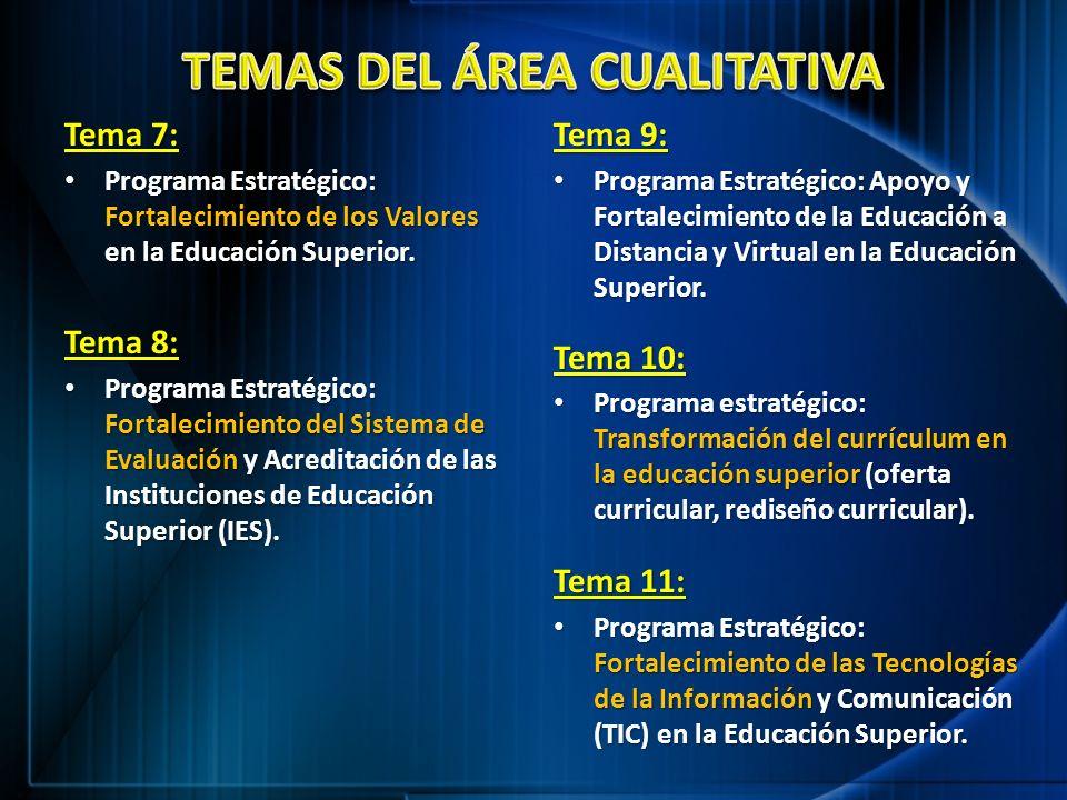 Tema 7: Programa Estratégico: Fortalecimiento de los Valores en la Educación Superior. Programa Estratégico: Fortalecimiento de los Valores en la Educ