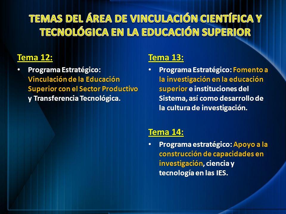 Tema 12: Programa Estratégico: Vinculación de la Educación Superior con el Sector Productivo y Transferencia Tecnológica. Programa Estratégico: Vincul