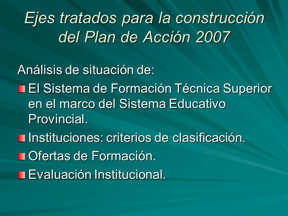 Ejes tratados para la construcción del Plan de Acción 2007 Análisis de situación de: El Sistema de Formación Técnica Superior en el marco del Sistema Educativo Provincial.