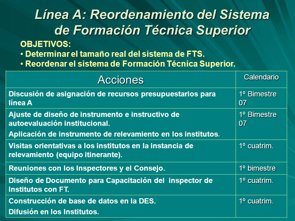 Línea A: Reordenamiento del Sistema de Formación Técnica Superior AccionesCalendario Discusión de asignación de recursos presupuestarios para línea A 1º Bimestre 07 Ajuste de diseño de instrumento e instructivo de autoevaluación institucional..