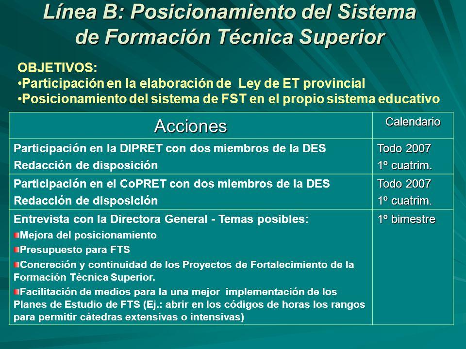 Línea B: Posicionamiento del Sistema de Formación Técnica Superior AccionesCalendario Participación en la DIPRET con dos miembros de la DES Redacción de disposición Todo 2007 1º cuatrim.