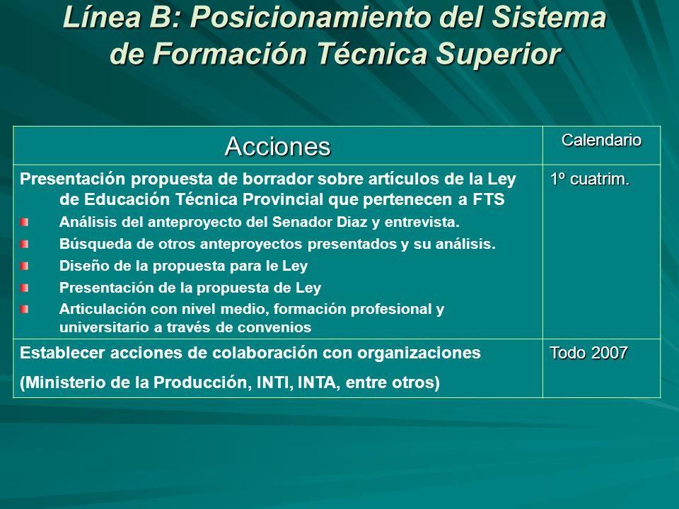 Línea B: Posicionamiento del Sistema de Formación Técnica Superior AccionesCalendario Presentación propuesta de borrador sobre artículos de la Ley de Educación Técnica Provincial que pertenecen a FTS Análisis del anteproyecto del Senador Diaz y entrevista.