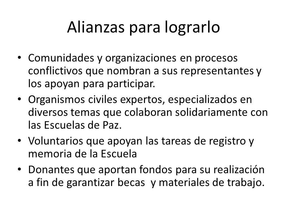 Alianzas para lograrlo Comunidades y organizaciones en procesos conflictivos que nombran a sus representantes y los apoyan para participar. Organismos