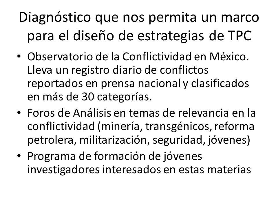 Diagnóstico que nos permita un marco para el diseño de estrategias de TPC Observatorio de la Conflictividad en México. Lleva un registro diario de con