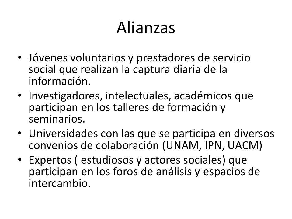 Alianzas Jóvenes voluntarios y prestadores de servicio social que realizan la captura diaria de la información. Investigadores, intelectuales, académi