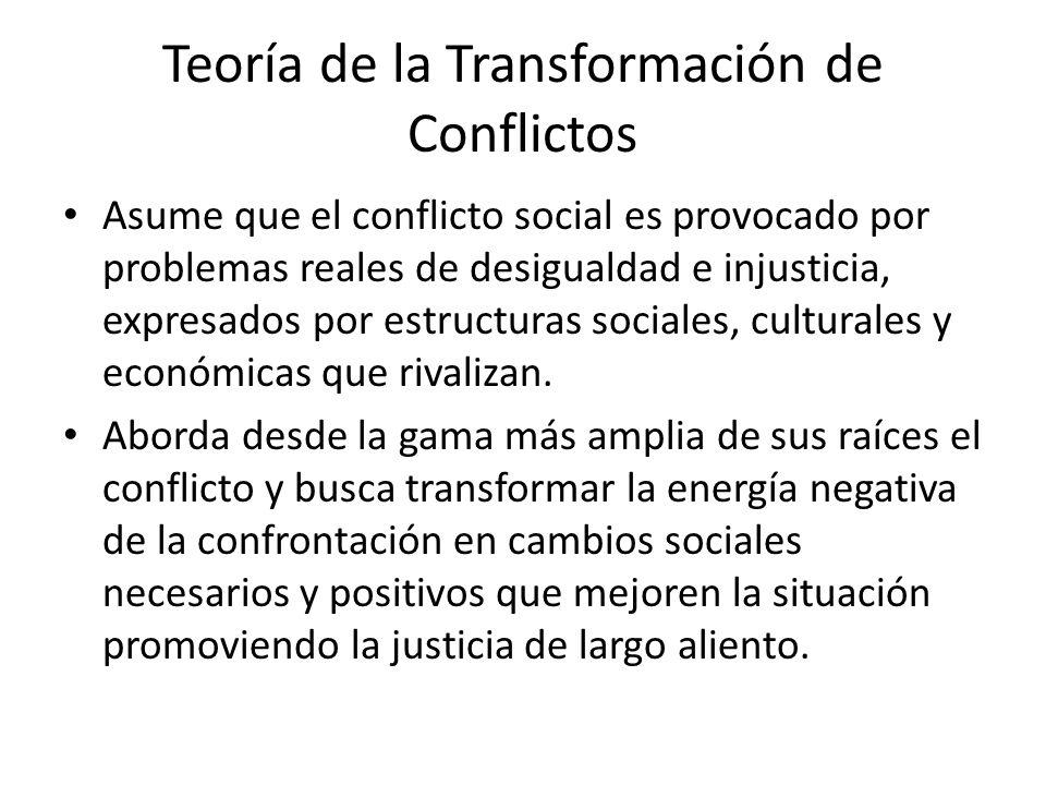 Teoría de la Transformación de Conflictos Asume que el conflicto social es provocado por problemas reales de desigualdad e injusticia, expresados por estructuras sociales, culturales y económicas que rivalizan.
